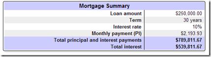 250K-10Percent-Mortgage