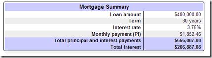 400k-Mortgage